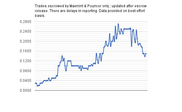 chart_1 (3)